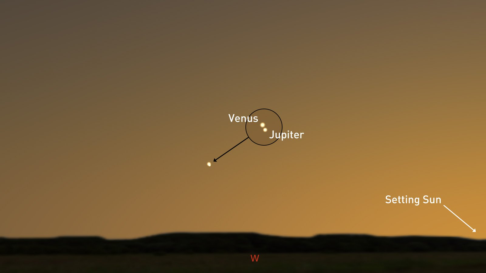 Venus-Jupiter Conjunction in August 2016 - Astrology & Astronomy 1