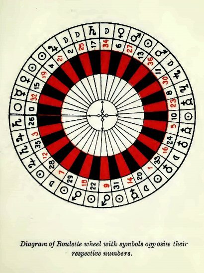 Astrology The Key To Roulette